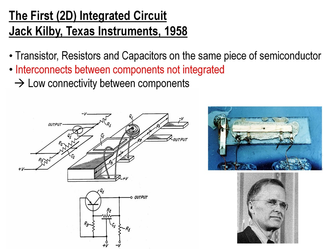 jack kilby, bob noyce and the 3d integrated circuit